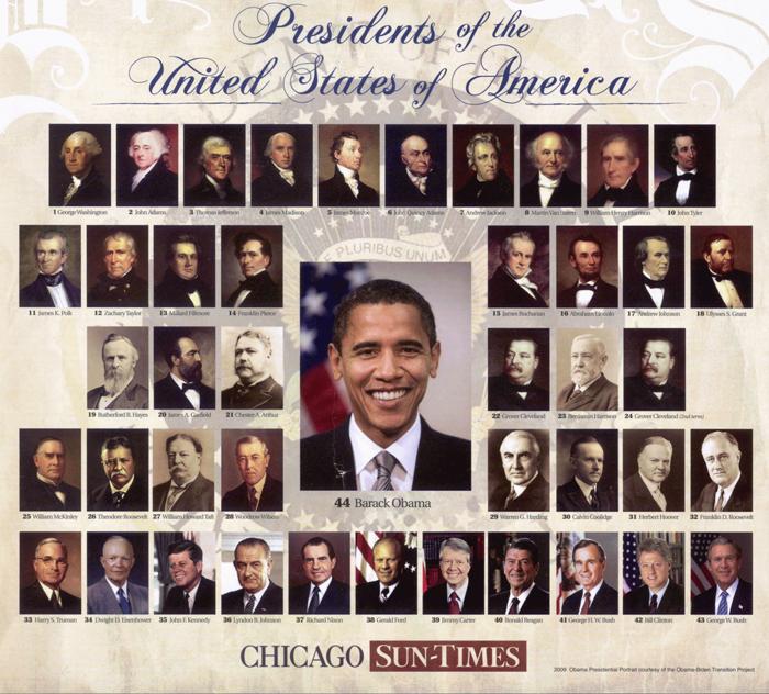 Trebovaniya k prezidentu - Избирательная система США