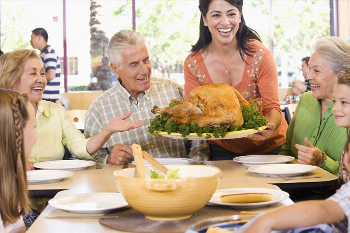 Traditsii prazdnovaniya - День благодарения в США: традиции и история праздника